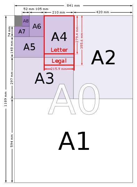 Kích thước các khổ giấy A0, A1, A2, A3, A4, A5, A6, A7, A8 dùng trong thiết kế in ấn